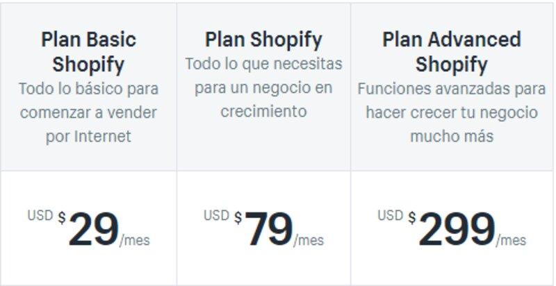 planes-de-pago-en-shopify